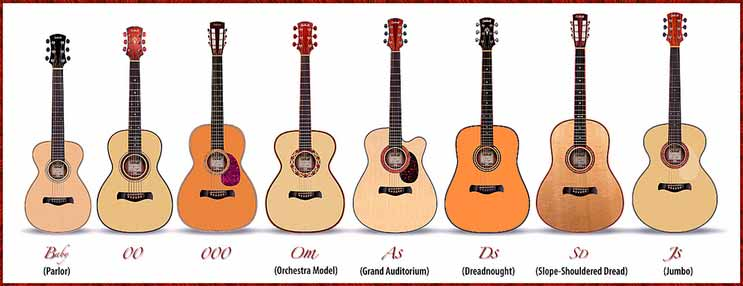 Acoustic-Guitar-Shape-Comparison-Chart